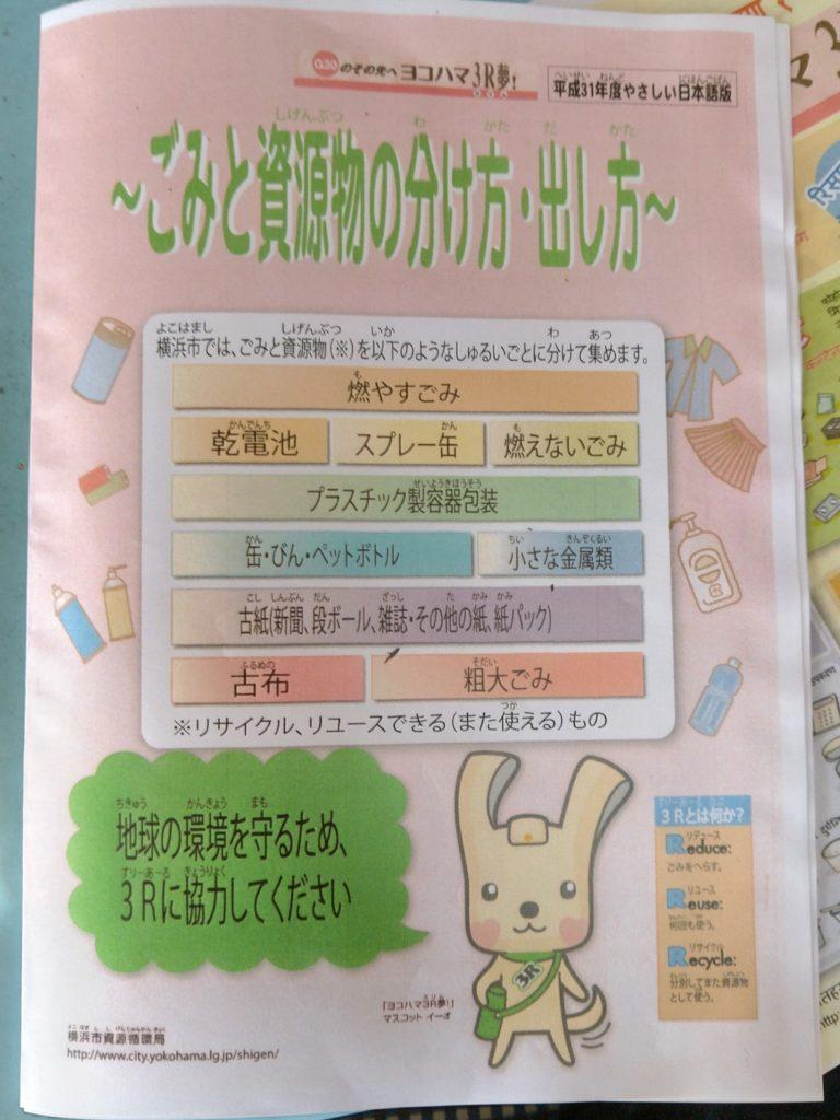 やさしい日本語版ごみと資源物の分け方・出し方